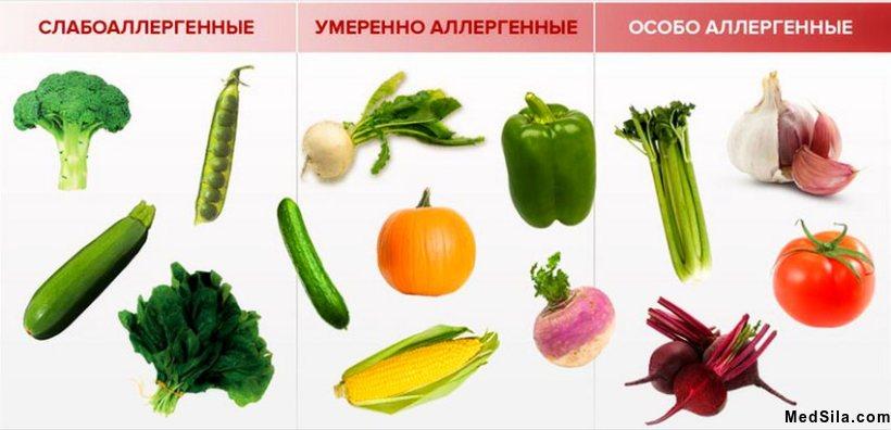 аллергенные овощи