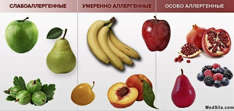 аллергенные фрукты